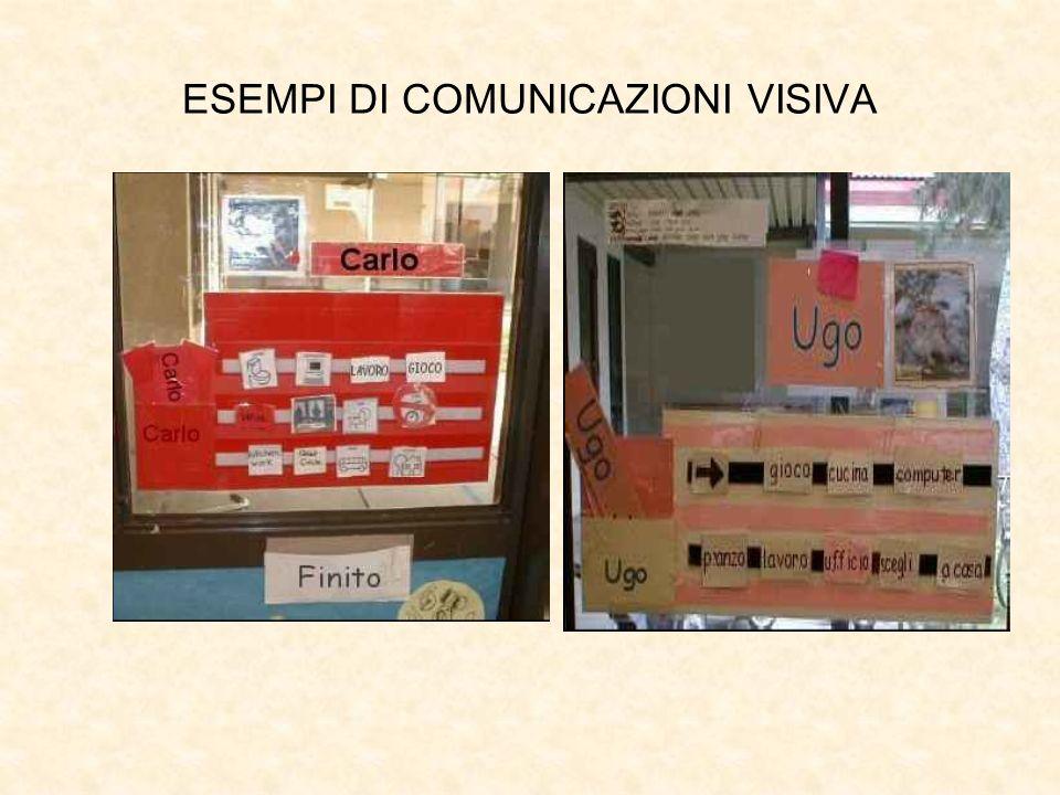ESEMPI DI COMUNICAZIONI VISIVA