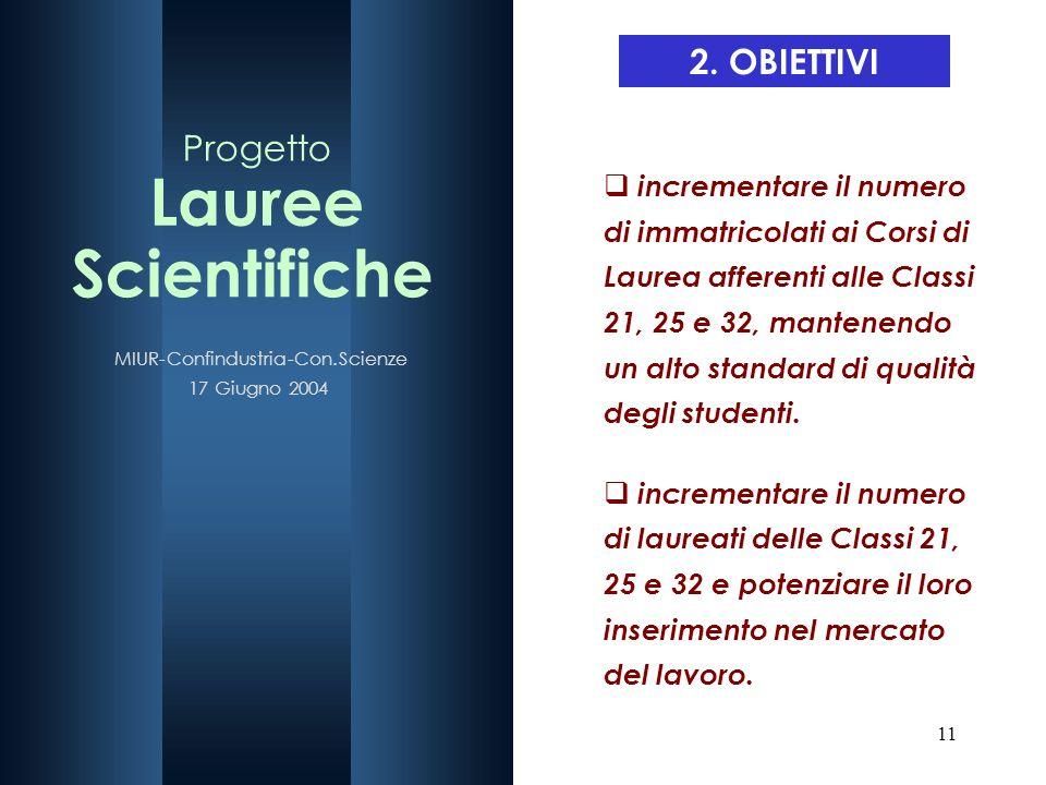 11 2. OBIETTIVI incrementare il numero di immatricolati ai Corsi di Laurea afferenti alle Classi 21, 25 e 32, mantenendo un alto standard di qualità d