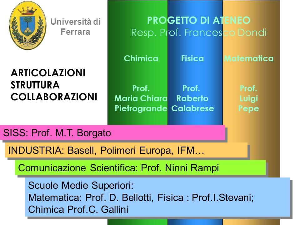 20 Dipartimento di Chimica Università di Ferrara Italy Francesco Dondi Department of Chemistry University of Ferrara Banz, D, 10.1.05 E.mail: F.Dondi@