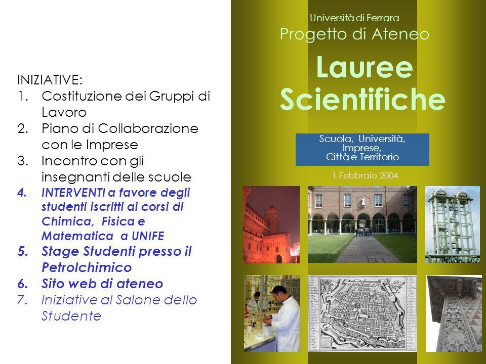 21 Università di Ferrara Progetto di Ateneo Lauree 1 Febbraio 2004 Scientifiche INIZIATIVE: 1.Costituzione dei Gruppi di Lavoro 2.Piano di Collaborazi