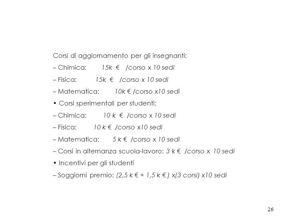 26 Corsi di aggiornamento per gli insegnanti: – Chimica: 15k 15k c/corso x 10 sedi – Fisica: 15k 15k c/corso x 10 sedi – Matematica: 10k 10k /corso x1