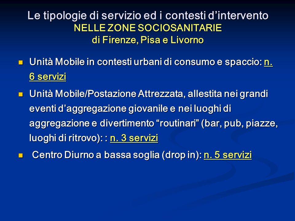 Le tipologie di servizio ed i contesti dintervento NELLE ZONE SOCIOSANITARIE di Firenze, Pisa e Livorno Unità Mobile in contesti urbani di consumo e s