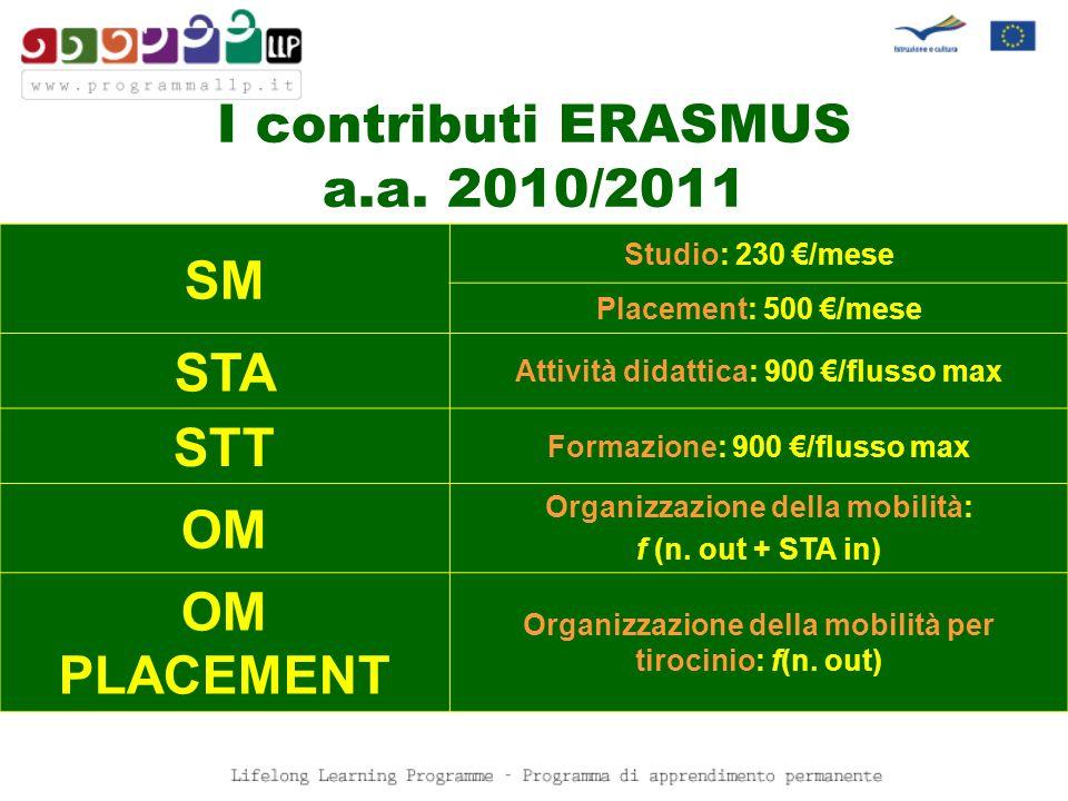 I contributi ERASMUS a.a.