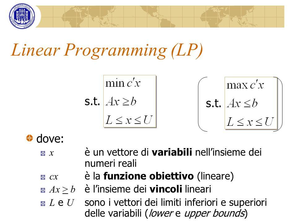 Linear Programming (LP) dove: x è un vettore di variabili nellinsieme dei numeri reali cx è la funzione obiettivo (lineare) Ax > b è linsieme dei vinc