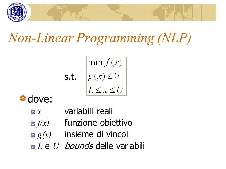 Non-Linear Programming (NLP) dove: x variabili reali f(x) funzione obiettivo g(x) insieme di vincoli L e U bounds delle variabili s.t.