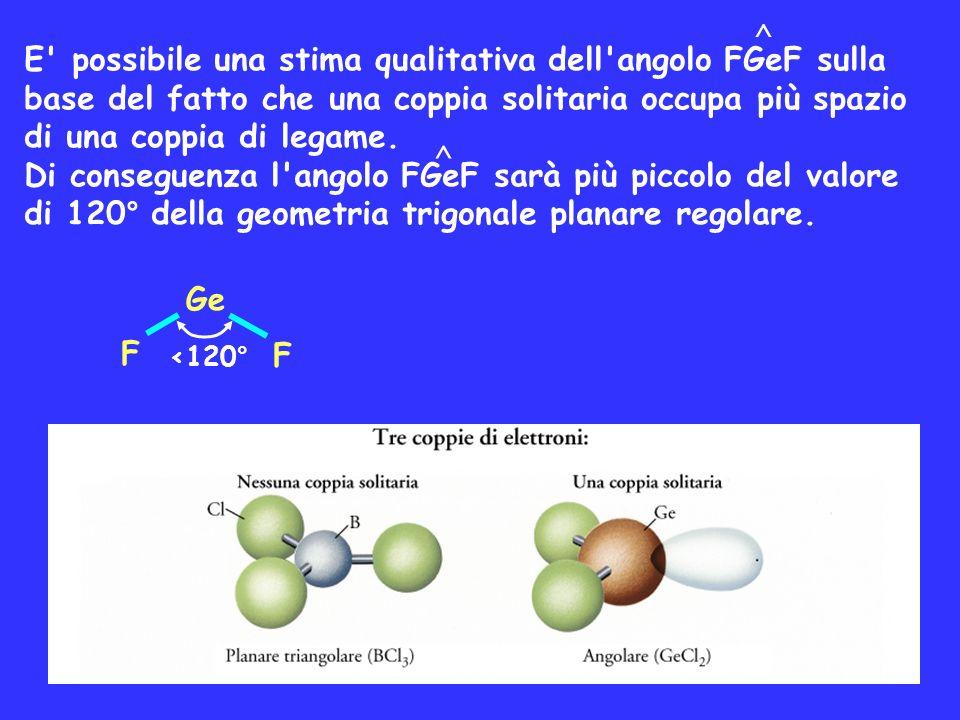 E' possibile una stima qualitativa dell'angolo FGeF sulla base del fatto che una coppia solitaria occupa più spazio di una coppia di legame. Di conseg