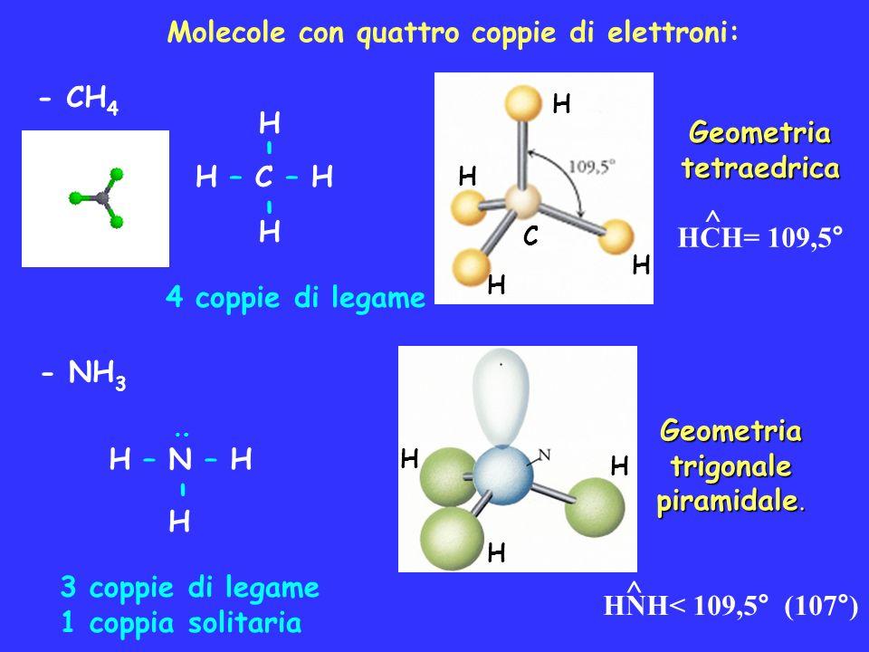 Molecole con quattro coppie di elettroni: - CH 4 - NH 3 H – C – H - - H H 4 coppie di legame C H H H H 3 coppie di legame 1 coppia solitaria H – N – H