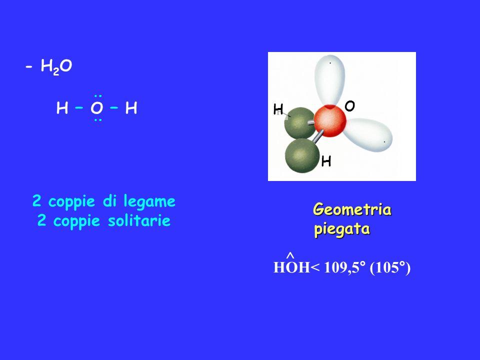 - H 2 O H – O – H : : 2 coppie di legame 2 coppie solitarie Geometria piegata Geometria piegata HOH< 109,5° (105°) ^ H H O