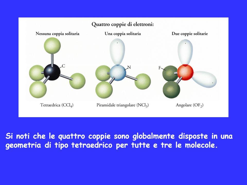 Si noti che le quattro coppie sono globalmente disposte in una geometria di tipo tetraedrico per tutte e tre le molecole. ^