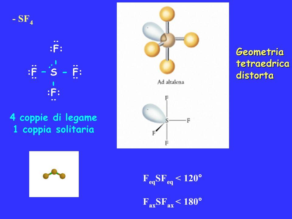 - SF 4 Geometria tetraedrica distorta F eq SF eq < 120° F ax SF ax < 180° :F – S - F: - - :F: : : : : : : : 4 coppie di legame 1 coppia solitaria