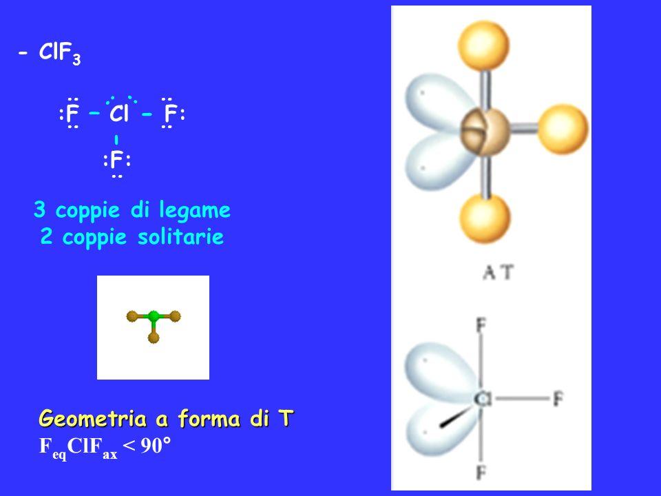 - ClF 3 Geometria a forma di T F eq ClF ax < 90° 3 coppie di legame 2 coppie solitarie :F – Cl - F: - :F: : : : : : : :