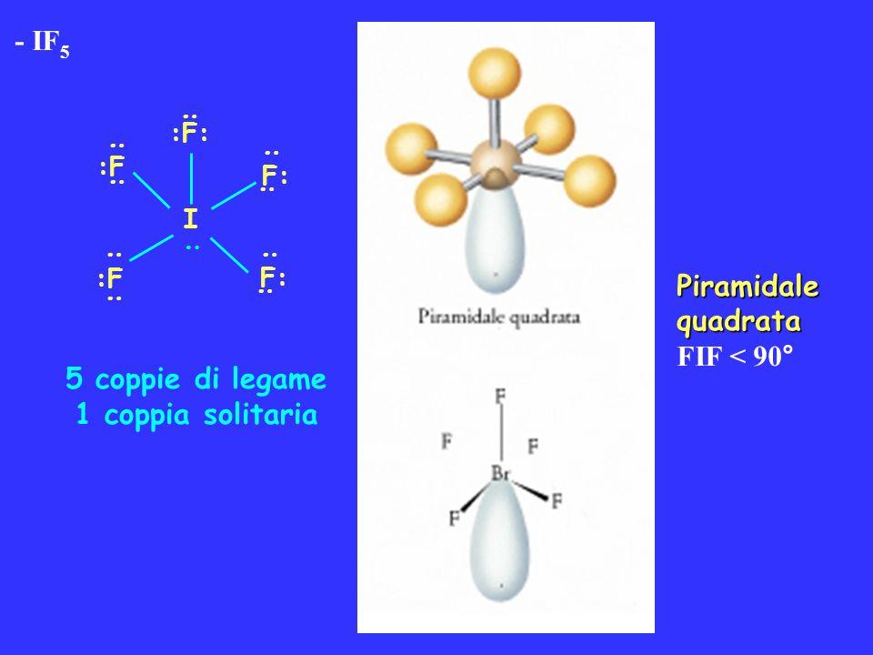- IF 5 Piramidale quadrata FIF < 90° I :F F: :F: : : : : : : : : F: : : 5 coppie di legame 1 coppia solitaria