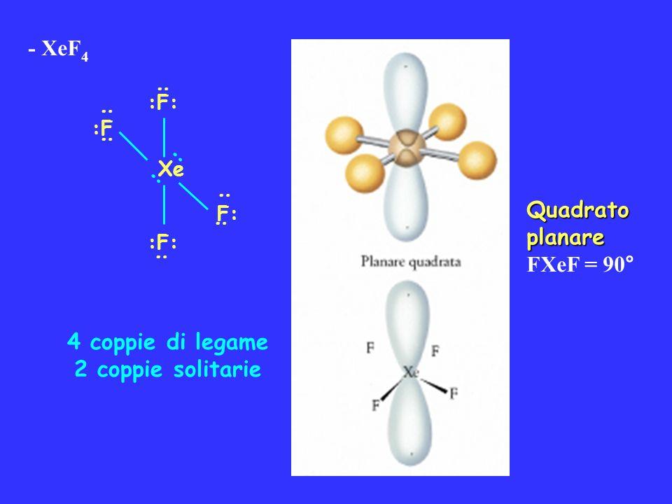 - XeF 4 Quadrato planare FXeF = 90° 4 coppie di legame 2 coppie solitarie Xe :F :F: F: :F: : : : : : : : :