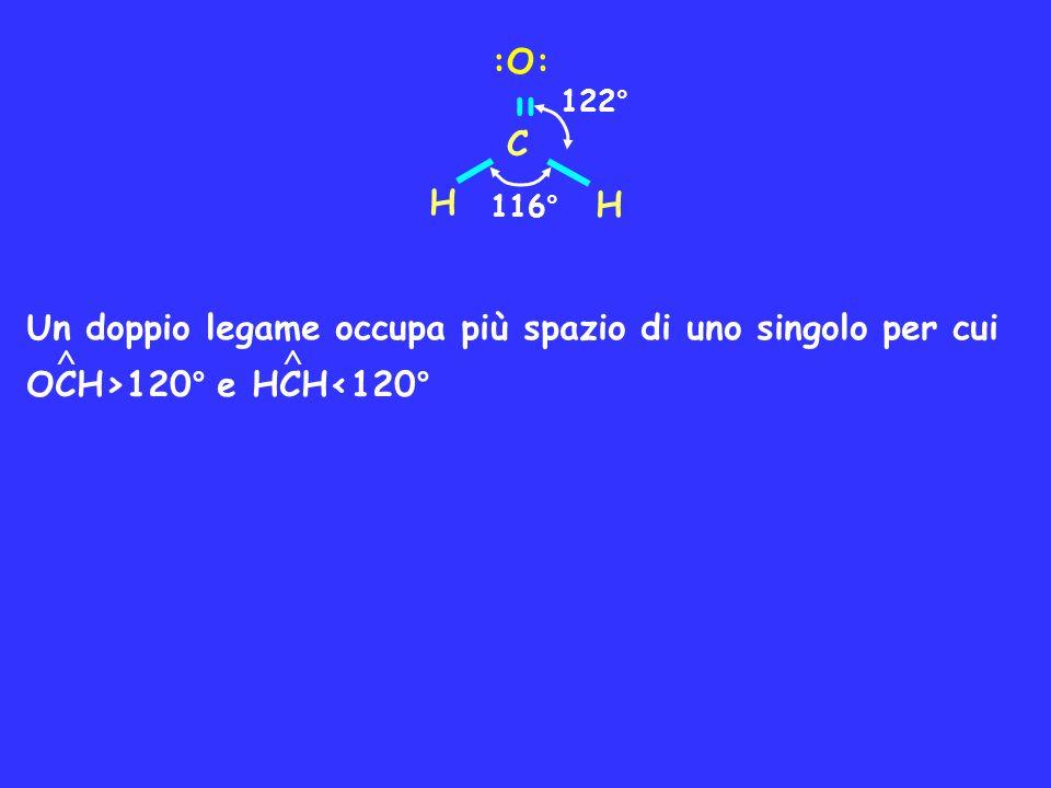 = C H H 116° 122° Un doppio legame occupa più spazio di uno singolo per cui OCH>120° e HCH<120° ^^