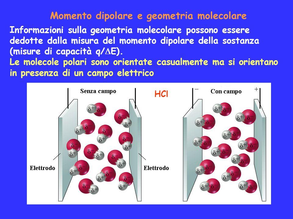Momento dipolare e geometria molecolare Informazioni sulla geometria molecolare possono essere dedotte dalla misura del momento dipolare della sostanz