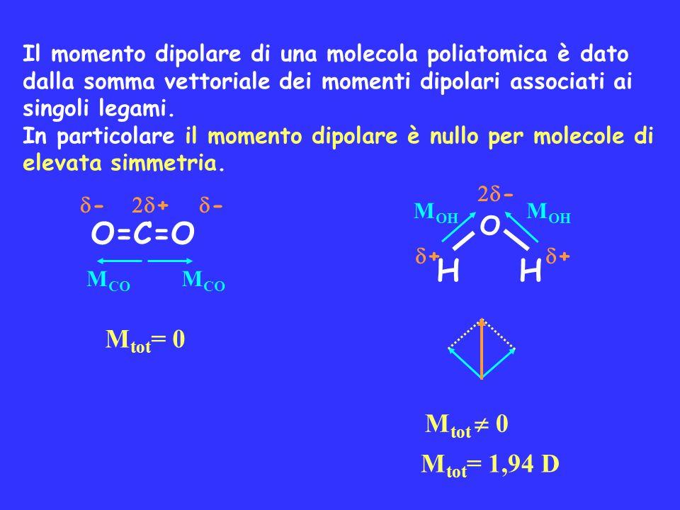 Il momento dipolare di una molecola poliatomica è dato dalla somma vettoriale dei momenti dipolari associati ai singoli legami. In particolare il mome