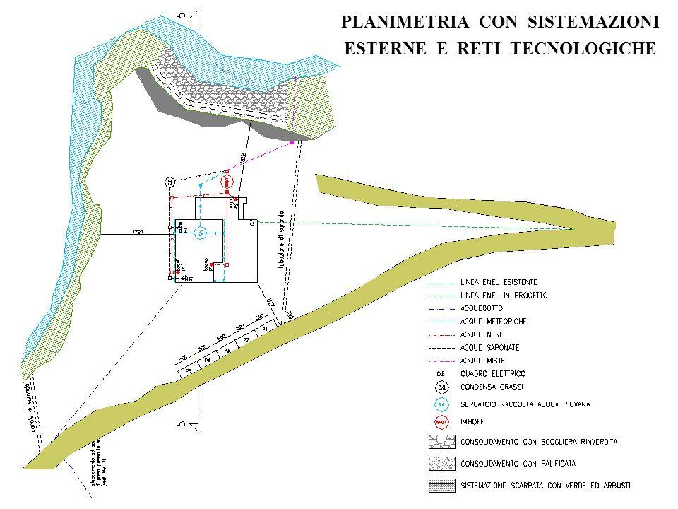 PLANIMETRIA CON SISTEMAZIONI ESTERNE E RETI TECNOLOGICHE