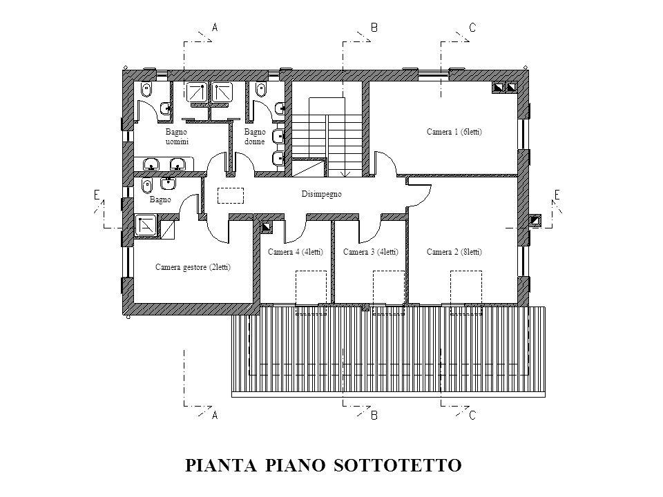 PIANTA PIANO SOTTOTETTO Camera 1 (6letti) Camera 2 (8letti)Camera 3 (4letti)Camera 4 (4letti) Disimpegno Camera gestore (2letti) Bagno Bagno donne Bag