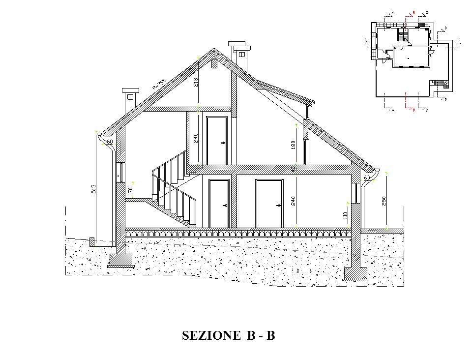 SEZIONE B - B