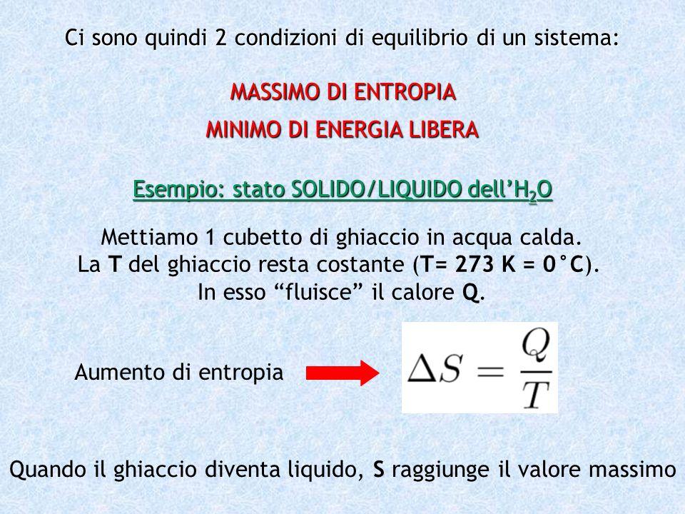 Ci sono quindi 2 condizioni di equilibrio di un sistema: MASSIMO DI ENTROPIA MINIMO DI ENERGIA LIBERA Esempio: stato SOLIDO/LIQUIDO dellH 2 O Mettiamo