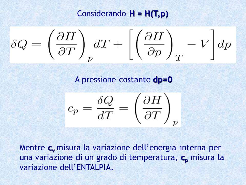 H = H(T,p) Considerando H = H(T,p) dp=0 A pressione costante dp=0 c v Mentre c v misura la variazione dellenergia interna per c p una variazione di un