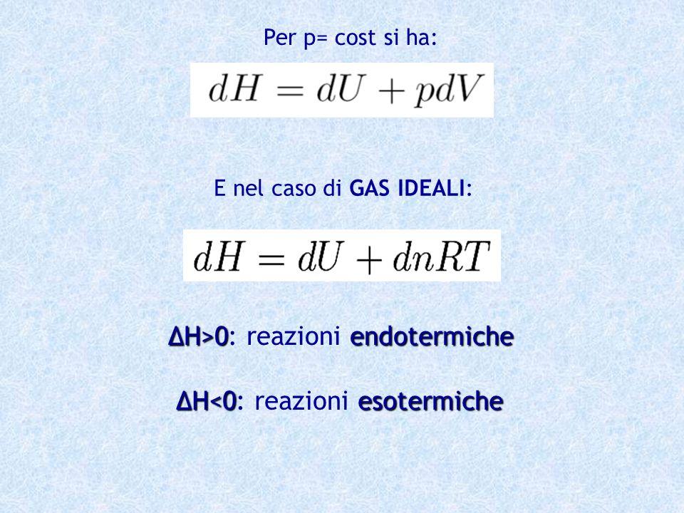 Per p= cost si ha: E nel caso di GAS IDEALI: H>0endotermiche H>0: reazioni endotermiche H<0esotermiche H<0: reazioni esotermiche