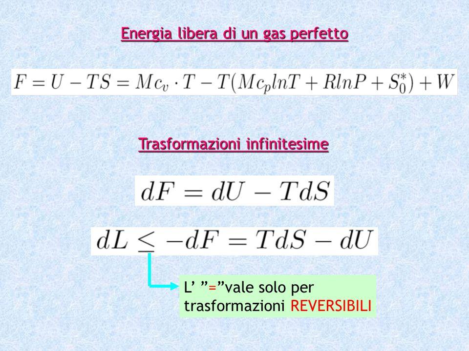 Energia libera di un gas perfetto Trasformazioni infinitesime L =vale solo per trasformazioni REVERSIBILI