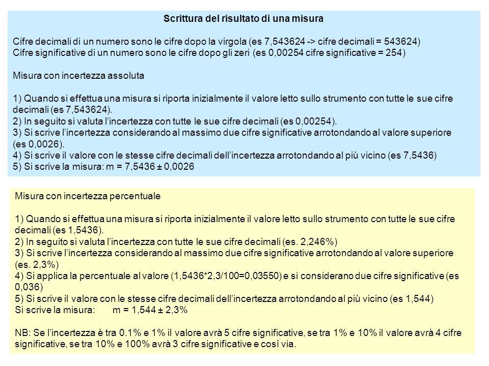 Scrittura del risultato di una misura Cifre decimali di un numero sono le cifre dopo la virgola (es 7,543624 -> cifre decimali = 543624) Cifre significative di un numero sono le cifre dopo gli zeri (es 0,00254 cifre significative = 254) Misura con incertezza assoluta 1) Quando si effettua una misura si riporta inizialmente il valore letto sullo strumento con tutte le sue cifre decimali (es 7,543624).