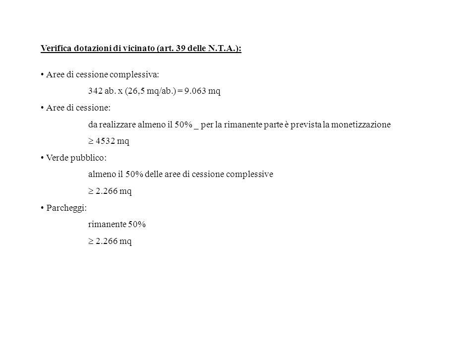 Verifica dotazioni di vicinato (art. 39 delle N.T.A.): Aree di cessione complessiva: 342 ab. x (26,5 mq/ab.) = 9.063 mq Aree di cessione: da realizzar