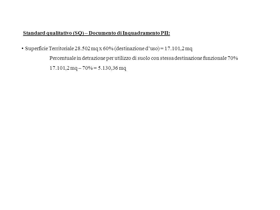 Standard qualitativo (SQ) – Documento di Inquadramento PII: Superficie Territoriale 28.502 mq x 60% (destinazione duso) = 17.101,2 mq Percentuale in detrazione per utilizzo di suolo con stessa destinazione funzionale 70% 17.101,2 mq – 70% = 5.130,36 mq