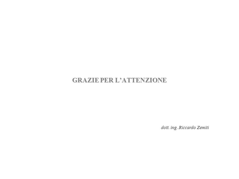 GRAZIE PER LATTENZIONE dott. ing. Riccardo Zemiti