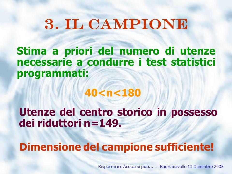 Risparmiare Acqua si può...- Bagnacavallo 13 Dicembre 2005 3.