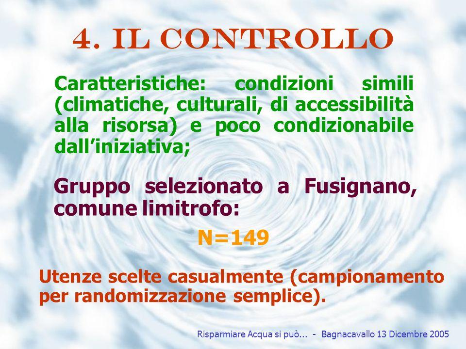Risparmiare Acqua si può...- Bagnacavallo 13 Dicembre 2005 4.