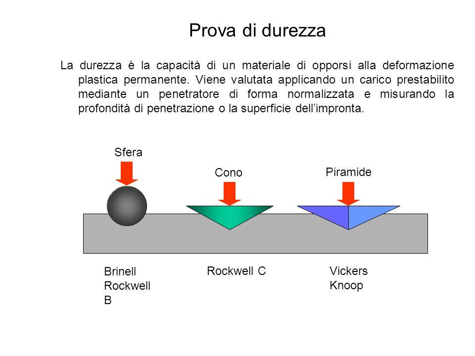 Prova di durezza Note: Le caratteristiche dei penetratori, i valori dei carichi, i tempi di applicazione del carico, ecc.