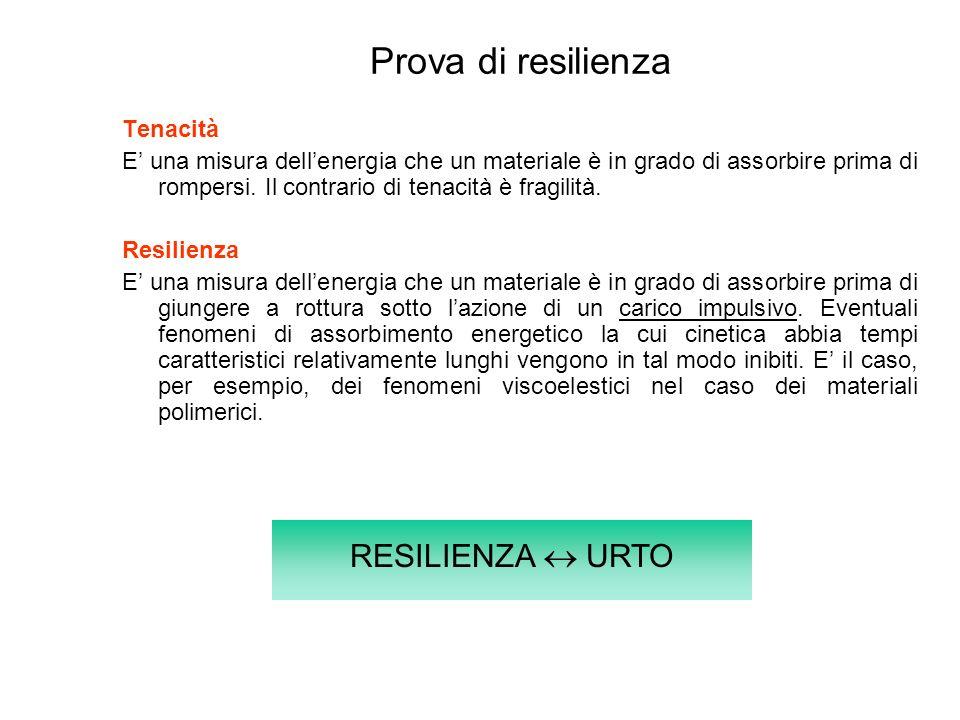 Prova di resilienza hihi hfhf E=m g ( h i - h f )