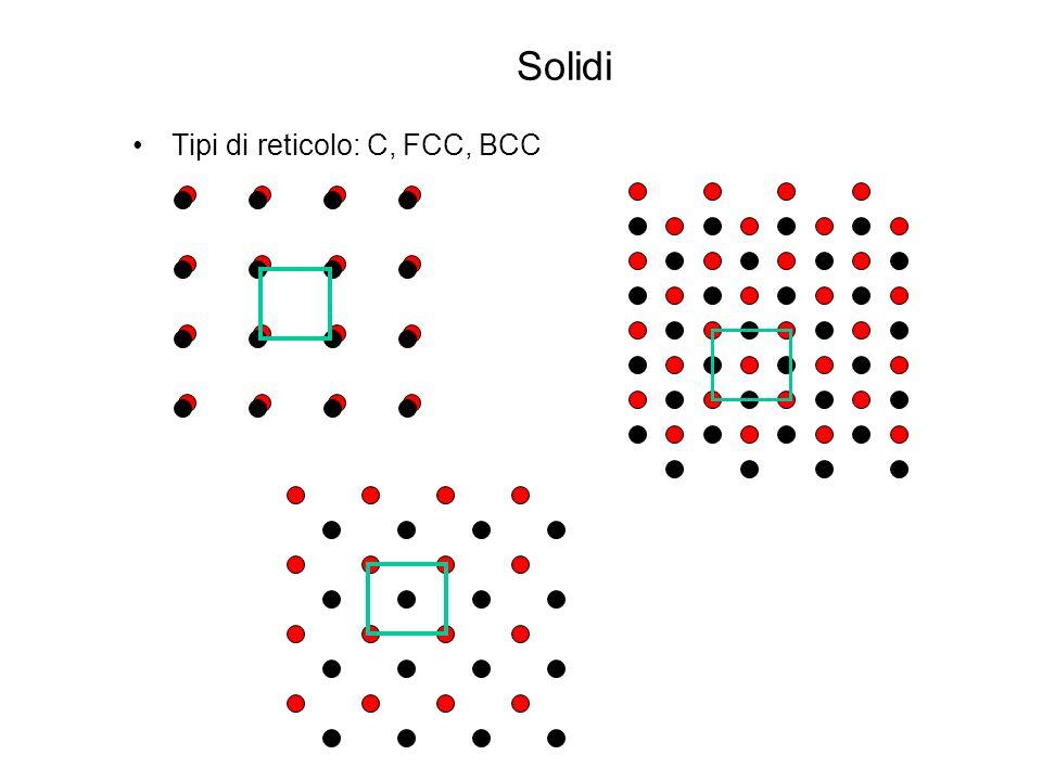 Solidi Difetti nei reticoli cristallini: –Di punto (1 D, vacanze, atomi interstiziali, ecc.) –Di linea (2D, dislocazioni) –Di superficie (3D, bordi di grano)