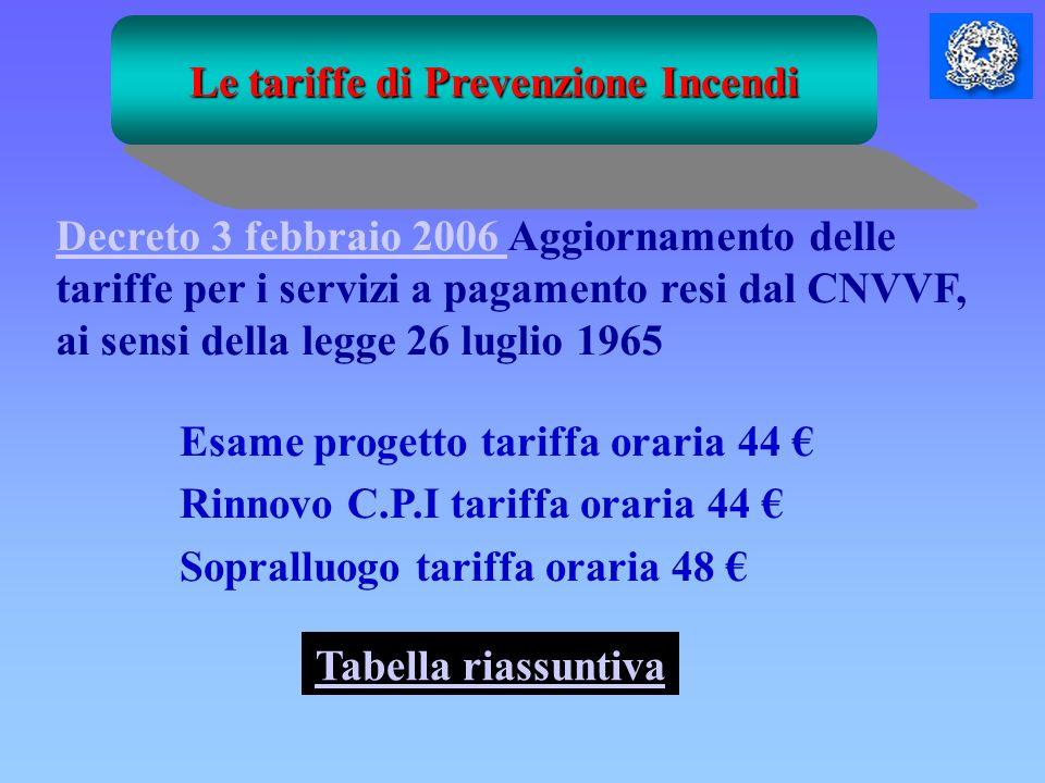 Le tariffe di Prevenzione Incendi Decreto 3 febbraio 2006 Decreto 3 febbraio 2006 Aggiornamento delle tariffe per i servizi a pagamento resi dal CNVVF