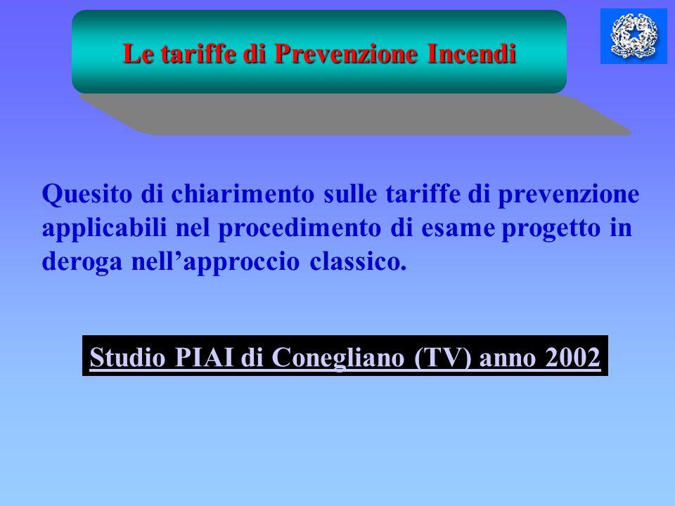 Le tariffe di Prevenzione Incendi Quesito di chiarimento sulle tariffe di prevenzione applicabili nel procedimento di esame progetto in deroga nellapp