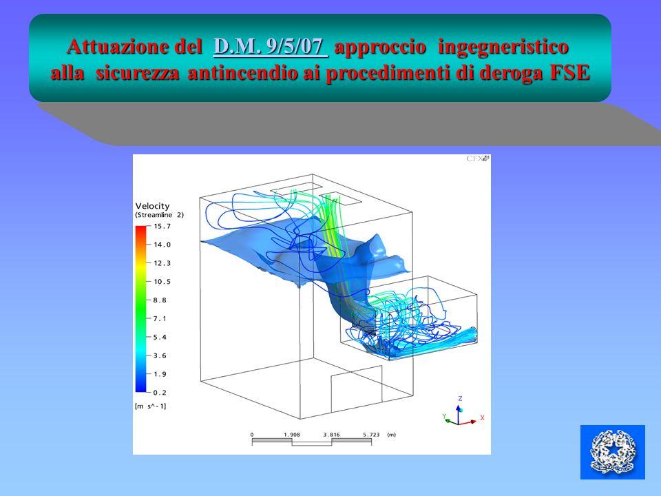 Attuazione del D.M. 9/5/07 approccio ingegneristico D.M. 9/5/07 D.M. 9/5/07 alla sicurezza antincendio ai procedimenti di deroga FSE