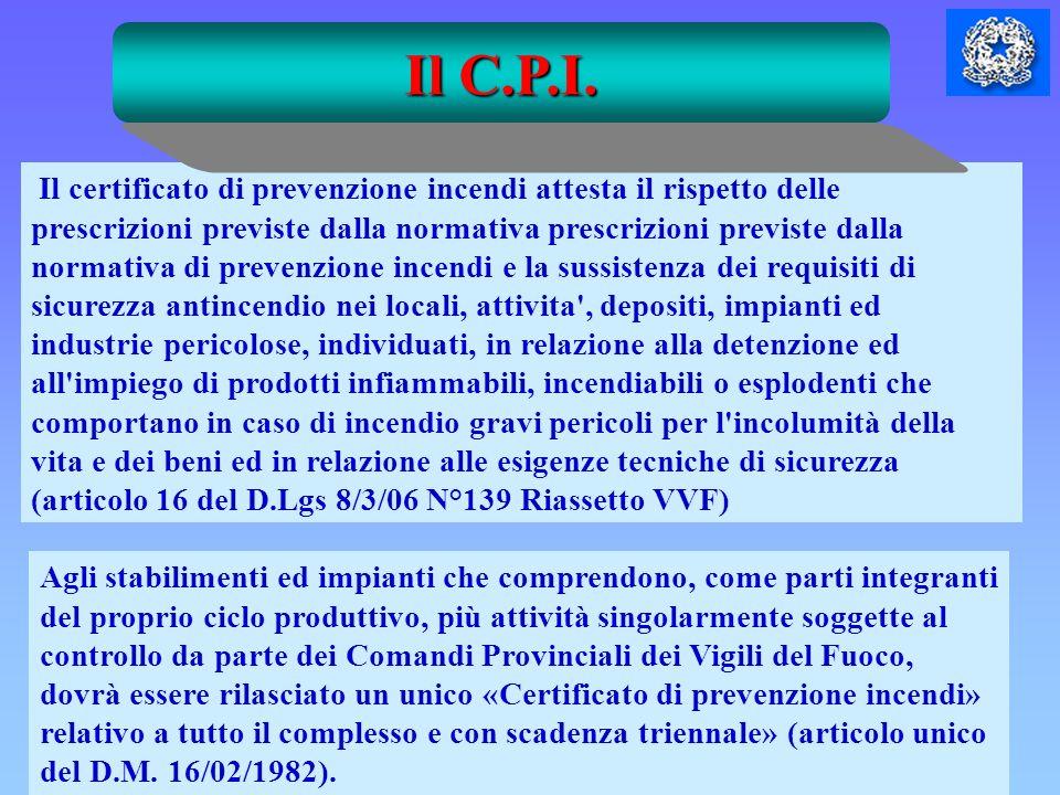Il certificato di prevenzione incendi attesta il rispetto delle prescrizioni previste dalla normativa prescrizioni previste dalla normativa di prevenz