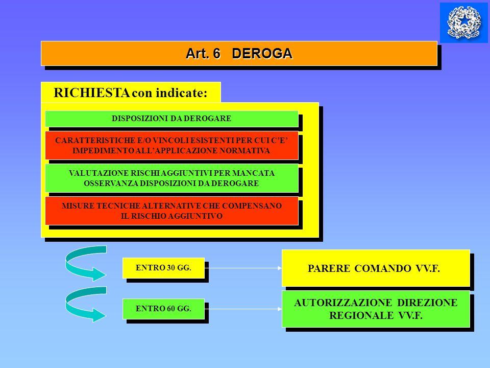 Art. 6 DEROGA DISPOSIZIONI DA DEROGARE CARATTERISTICHE E/O VINCOLI ESISTENTI PER CUI CE IMPEDIMENTO ALLAPPLICAZIONE NORMATIVA CARATTERISTICHE E/O VINC