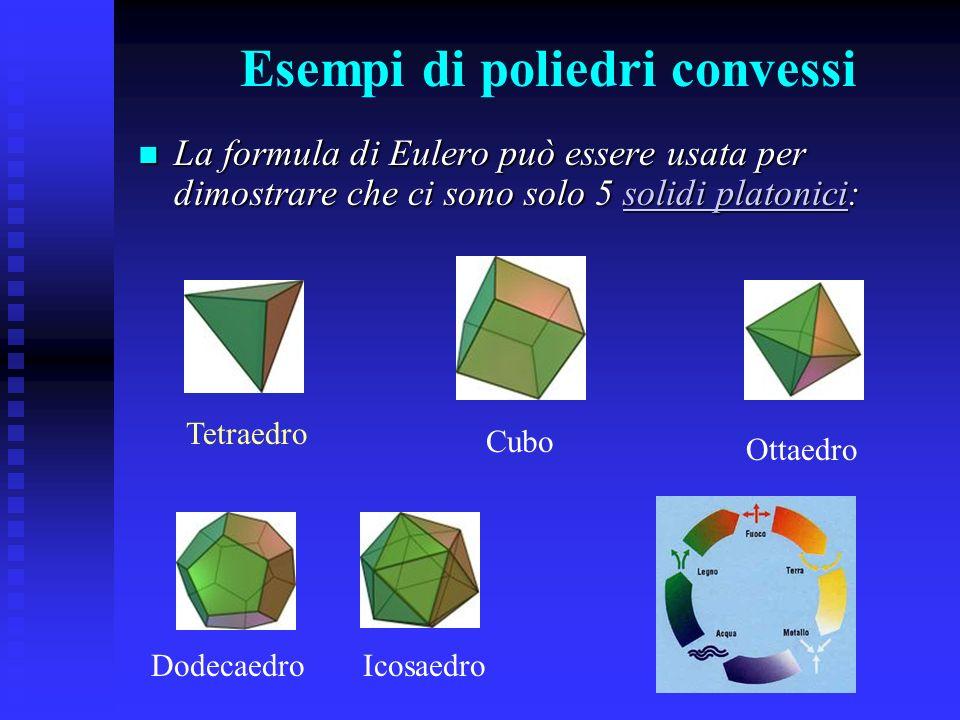 Esempi di poliedri convessi La formula di Eulero può essere usata per dimostrare che ci sono solo 5 solidi platonici: La formula di Eulero può essere