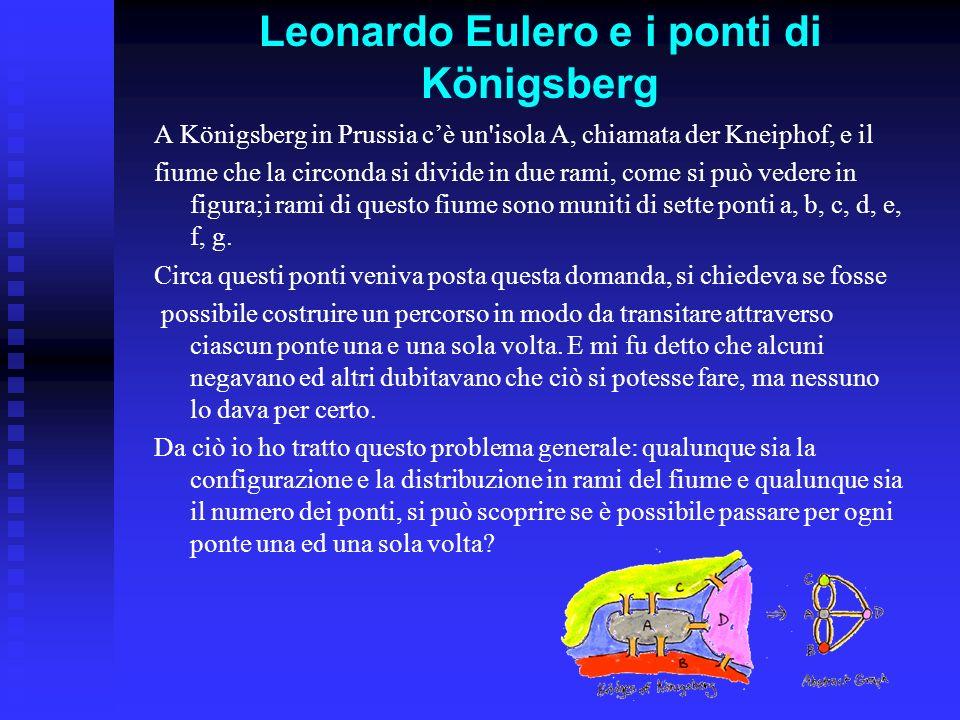 Leonardo Eulero e i ponti di Königsberg A Königsberg in Prussia cè un'isola A, chiamata der Kneiphof, e il fiume che la circonda si divide in due rami
