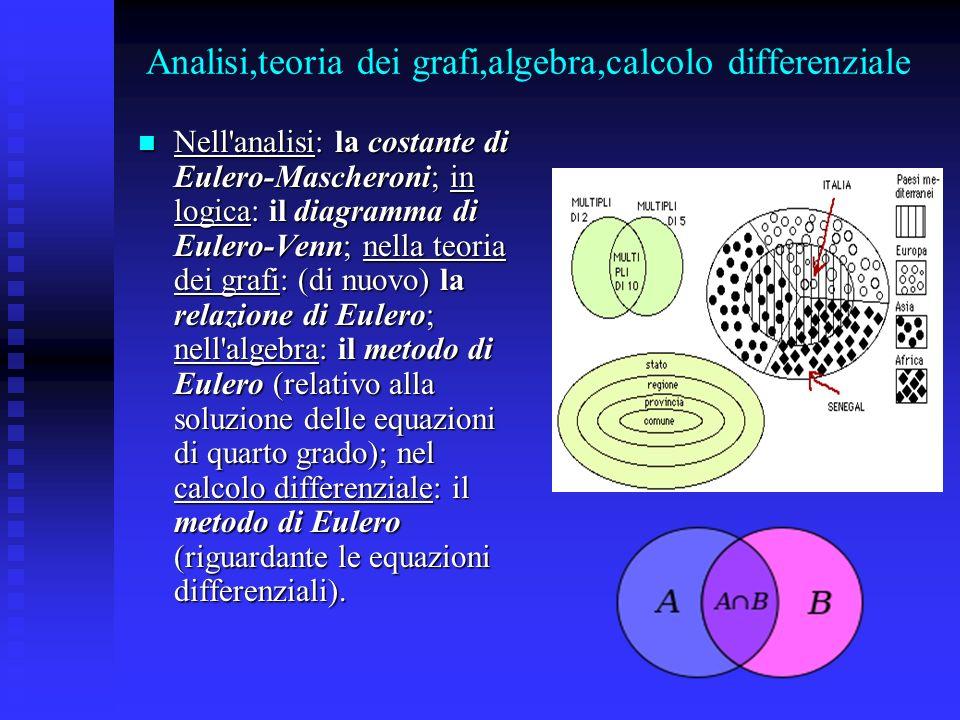 Analisi,teoria dei grafi,algebra,calcolo differenziale Nell'analisi: la costante di Eulero-Mascheroni; in logica: il diagramma di Eulero-Venn; nella t