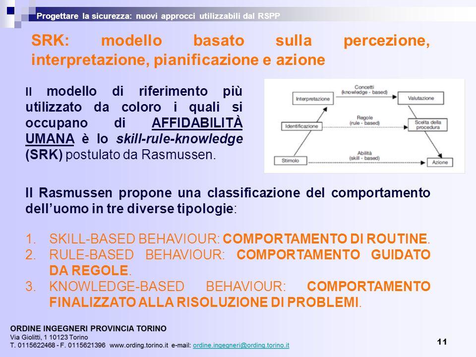 11 Progettare la sicurezza: nuovi approcci utilizzabili dal RSPP Il modello di riferimento più utilizzato da coloro i quali si occupano di AFFIDABILIT