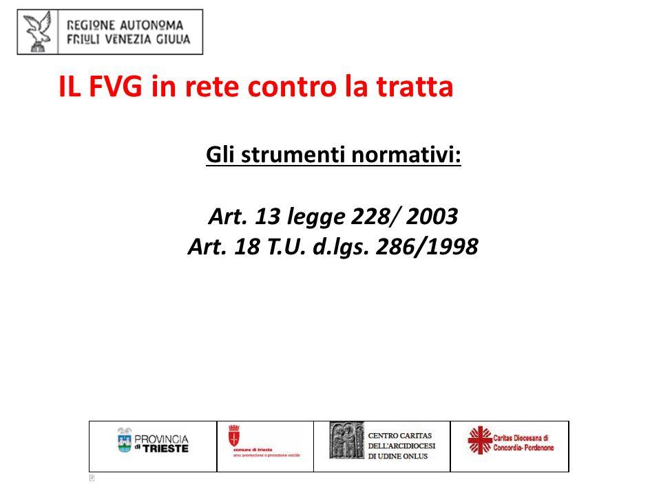 IL FVG in rete contro la tratta: inserimento sociale.