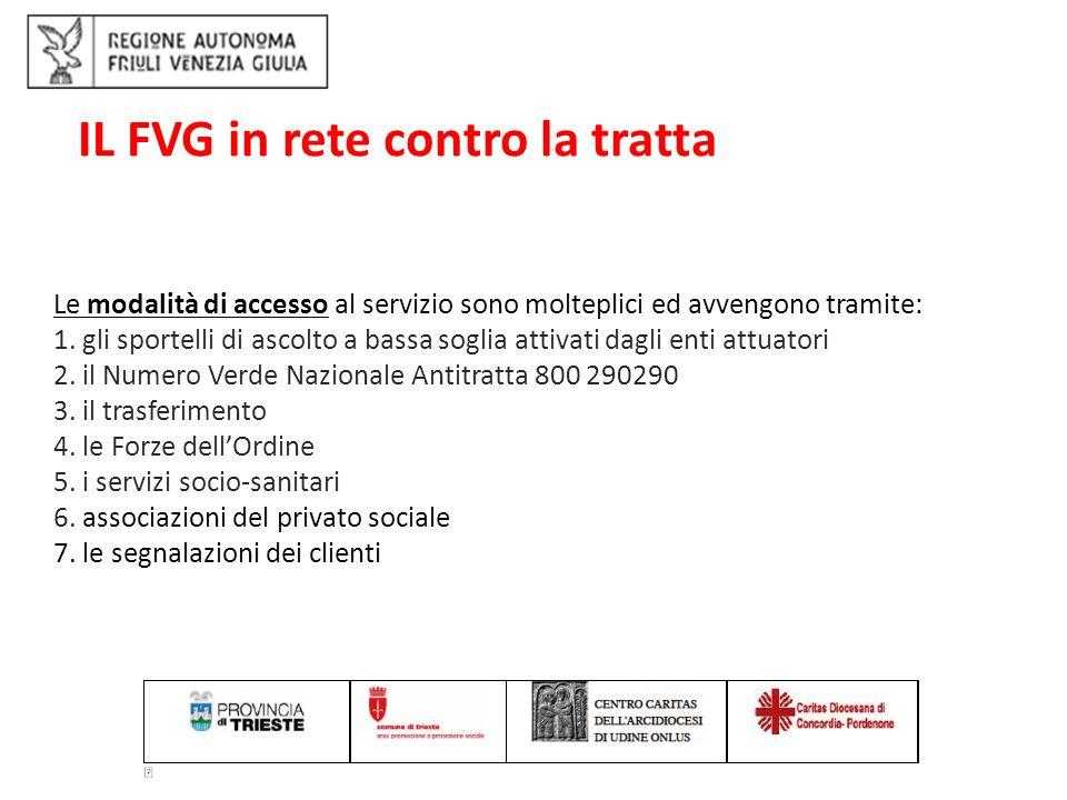 Cordiali saluti dott.ssa Daniela Mannu coordinatrice regionale del progetto UDINE 4 ottobre 2013 Auditorium Regione Friuli Venezia Giulia Via Sabbadini n.31