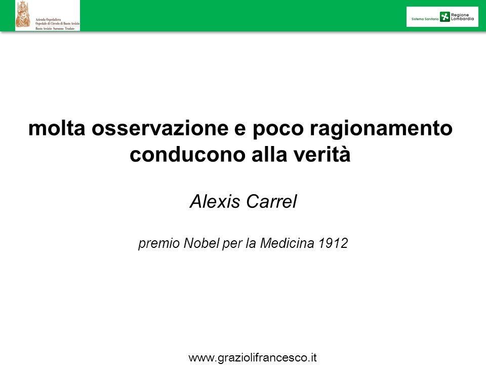 Tipi di nistagmo www.graziolifrancesco.it