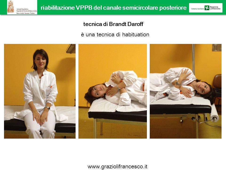 riabilitazione VPPB del canale semicircolare posteriore tecnica di Brandt Daroff è una tecnica di habituation www.graziolifrancesco.it