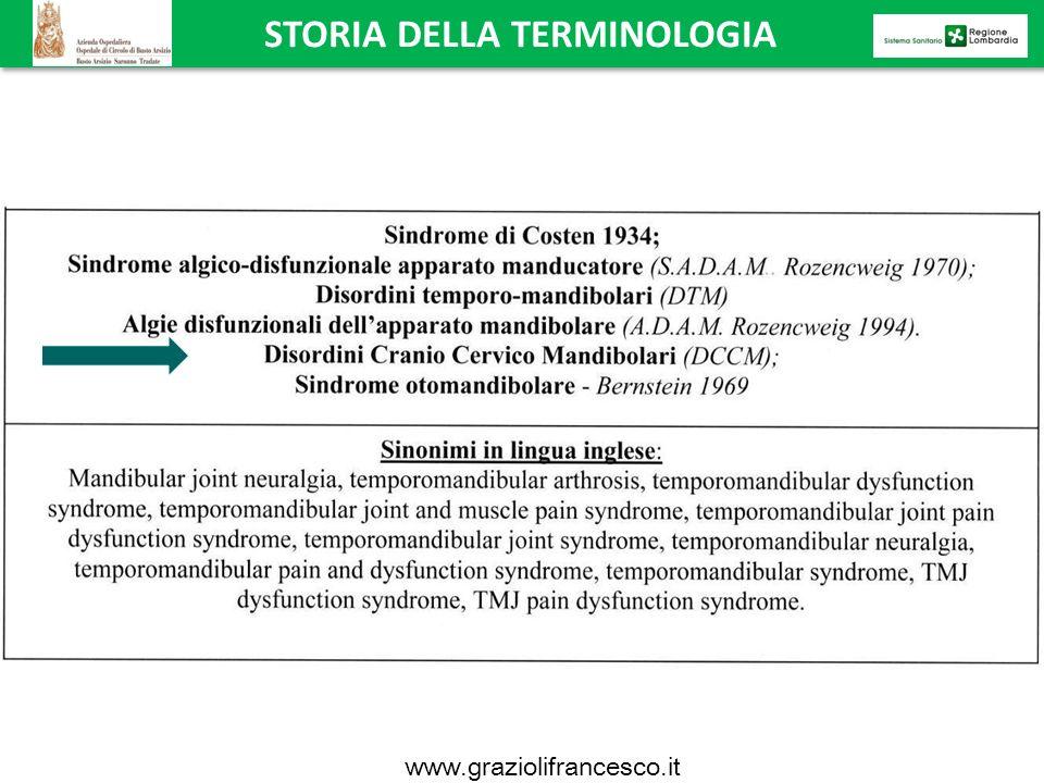 STORIA DELLA TERMINOLOGIA www.graziolifrancesco.it